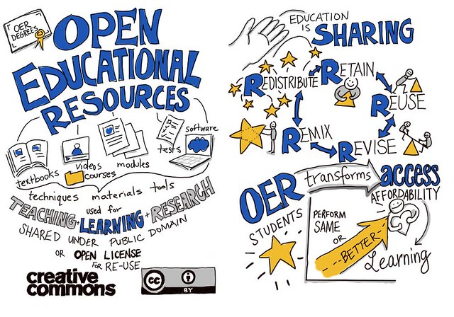 Open Educational Resources (OER) 5 Rs