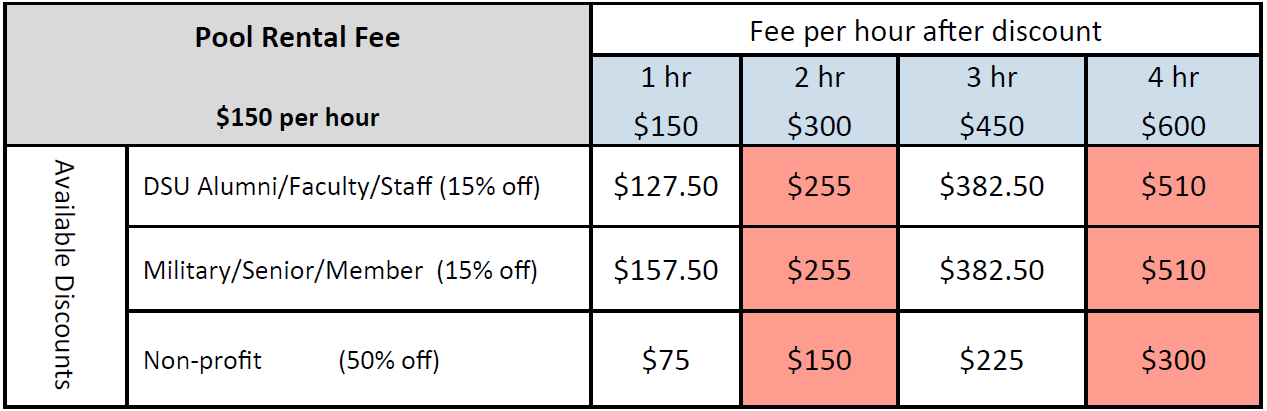 wrc rental fees for pool