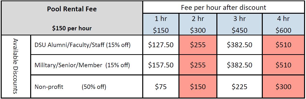 wrc rental fees for pool