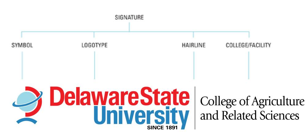 college signature