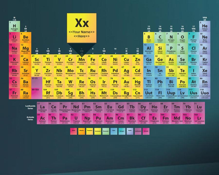 Have your name engraved with an element on the Periodic Table of Donor Elements.
